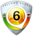 tellows Score 6 zu +16466166770